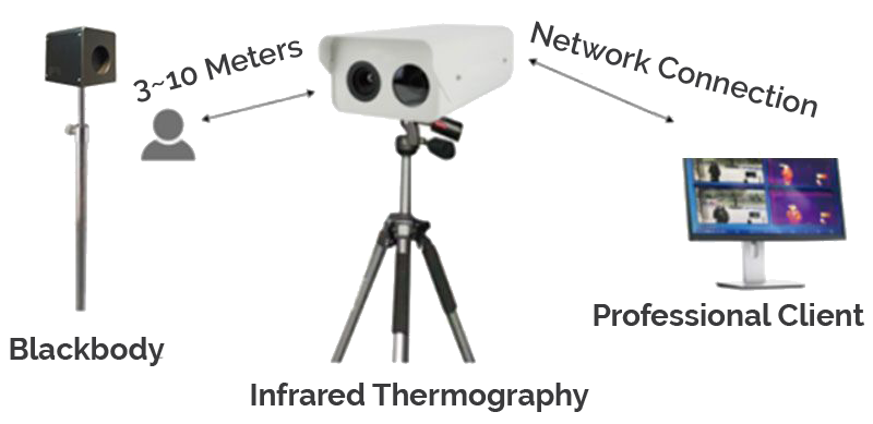 fixed-thermographic-fever-screen-system